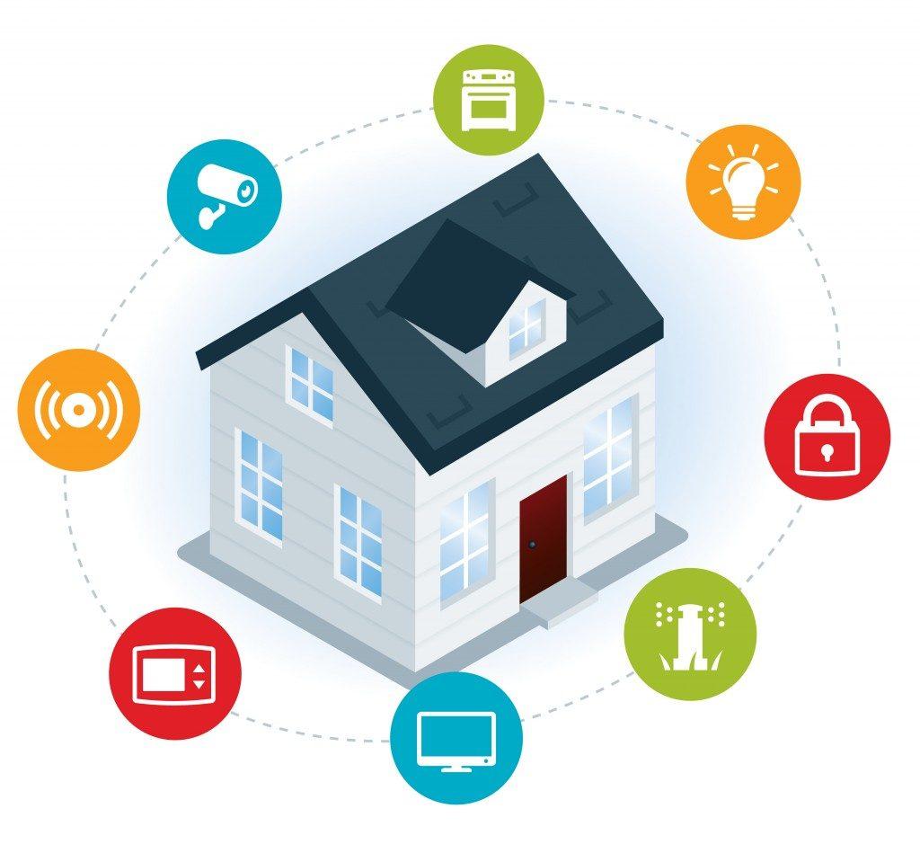 محصولات خانه های هوشمند