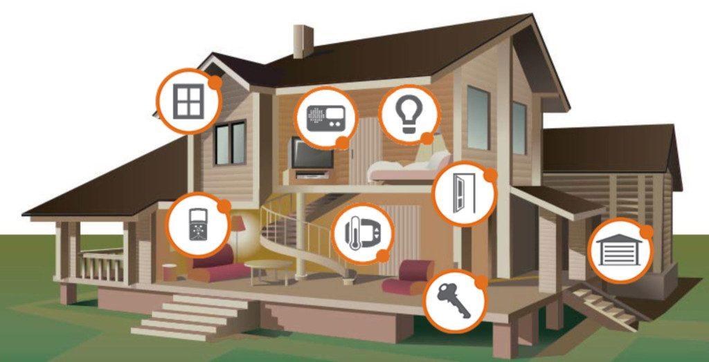 اجزای اتوماسیون خانگی را کامل و دقیق بشناسید