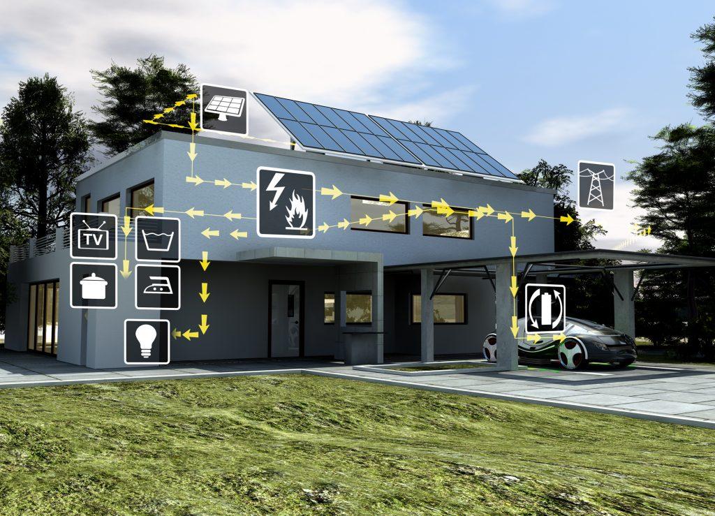 خانه هوشمند و اتوماسیون خانگی